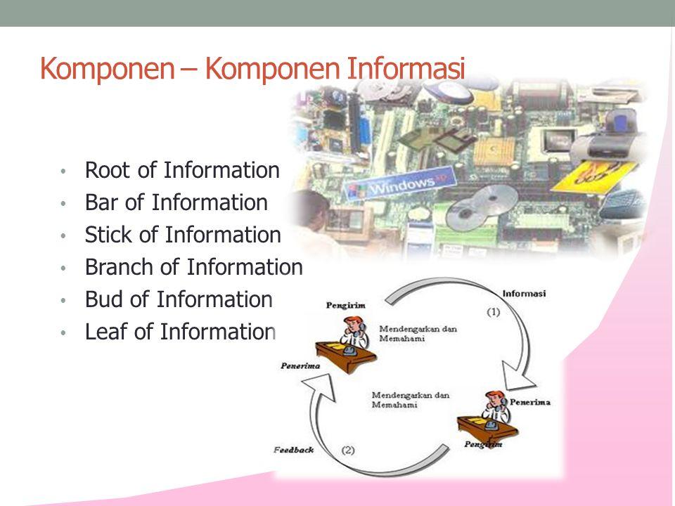 Komponen – Komponen Informasi • Root of Information • Bar of Information • Stick of Information • Branch of Information • Bud of Information • Leaf of