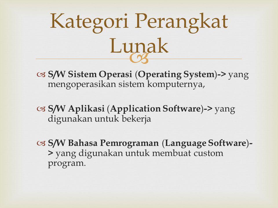  S/W Sistem Operasi ( Operating System ) -> yang mengoperasikan sistem komputernya,  S/W Aplikasi ( Application Software ) -> yang digunakan untuk