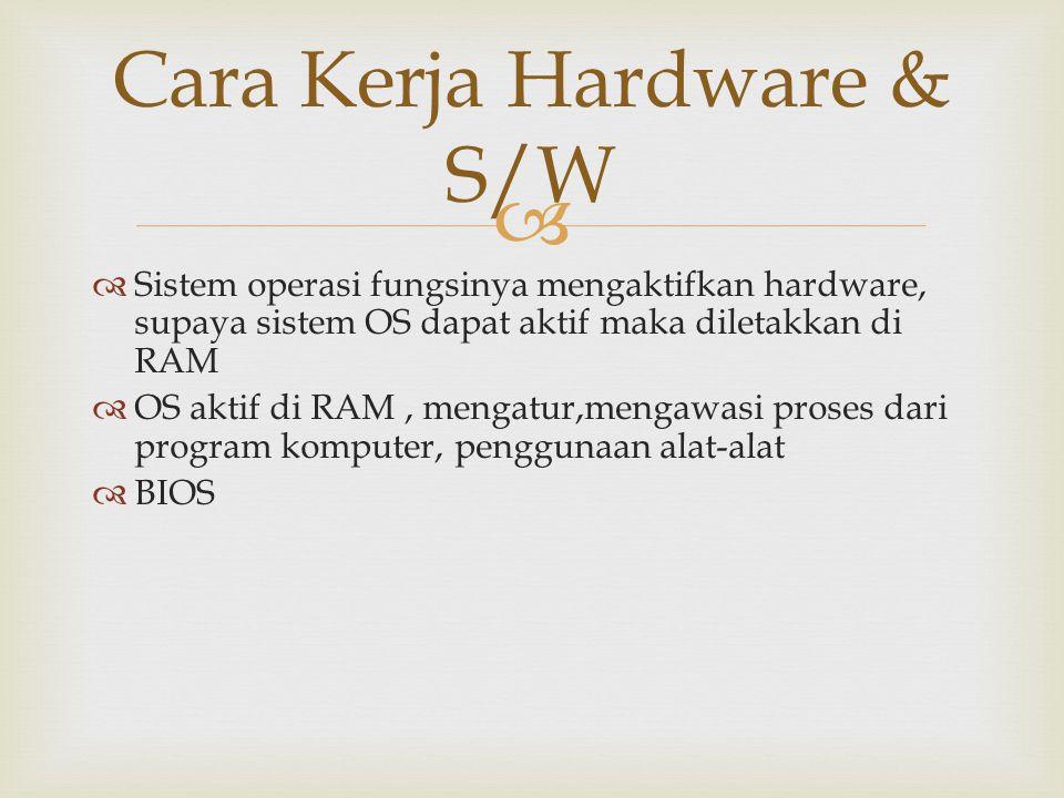  Cara Kerja Hardware & S/W  Sistem operasi fungsinya mengaktifkan hardware, supaya sistem OS dapat aktif maka diletakkan di RAM  OS aktif di RAM, m