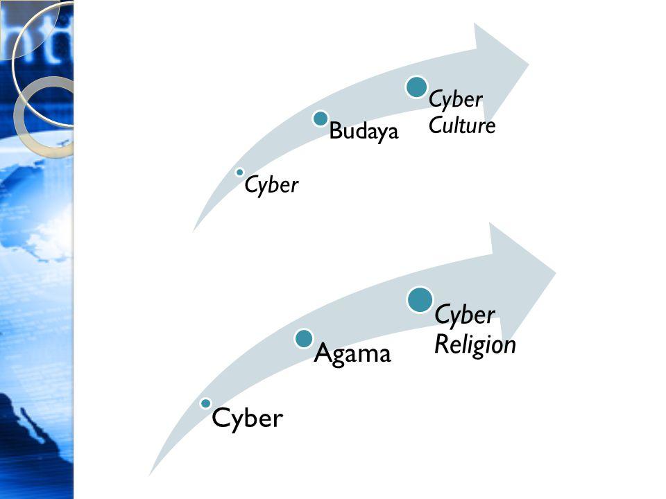 Cyber Budaya Cyber Culture Cyber Agama Cyber Religion