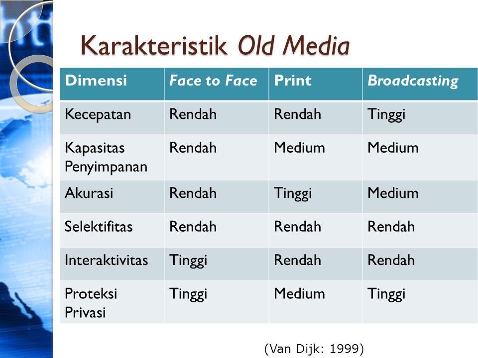 Karakteristik Old Media DimensiFace to FacePrintBroadcasting KecepatanRendah Tinggi Kapasitas Penyimpanan RendahMedium AkurasiRendahTinggiMedium Selek