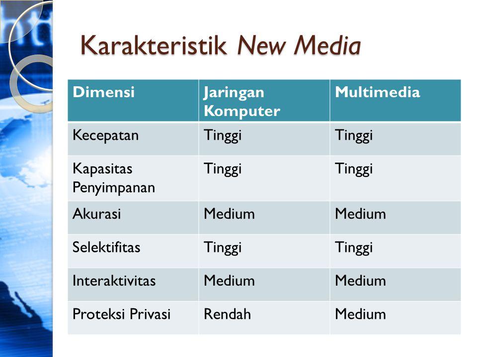 Karakteristik New Media DimensiJaringan Komputer Multimedia KecepatanTinggi Kapasitas Penyimpanan Tinggi AkurasiMedium SelektifitasTinggi Interaktivit