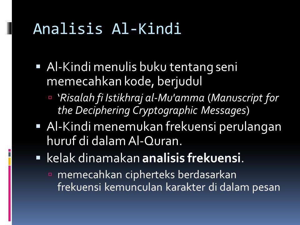 Analisis Al-Kindi  Al-Kindi menulis buku tentang seni memecahkan kode, berjudul  'Risalah fi Istikhraj al-Mu'amma (Manuscript for the Deciphering Cr