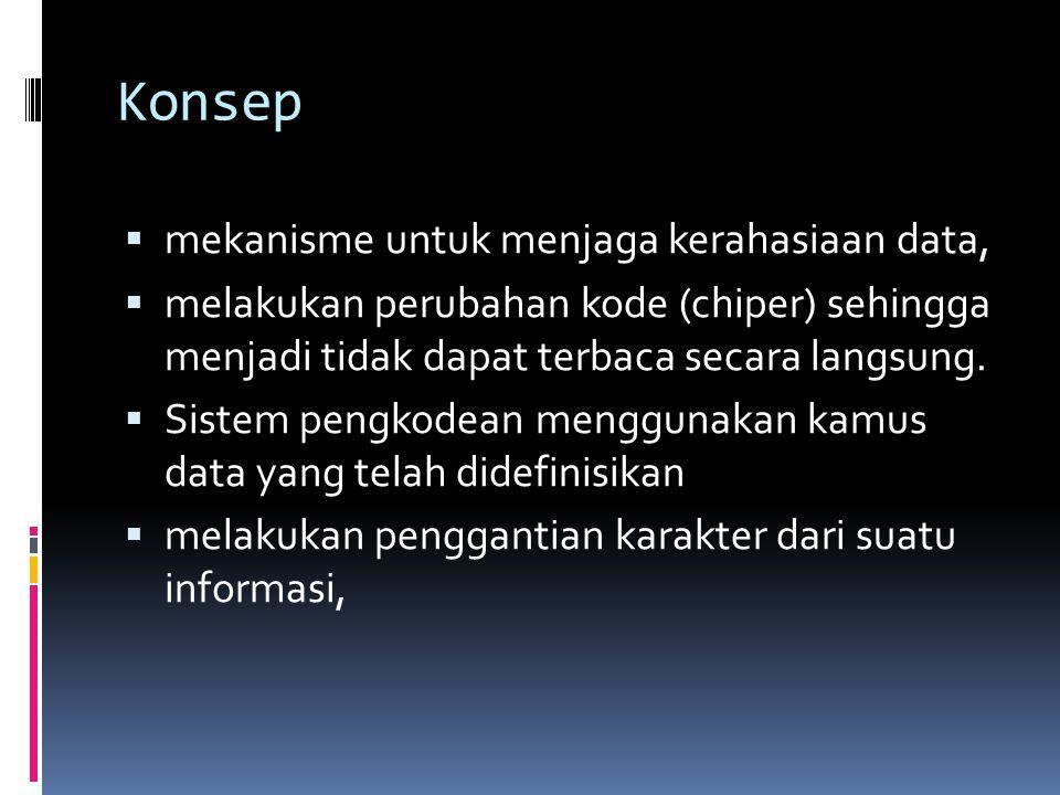 Konsep  mekanisme untuk menjaga kerahasiaan data,  melakukan perubahan kode (chiper) sehingga menjadi tidak dapat terbaca secara langsung.  Sistem