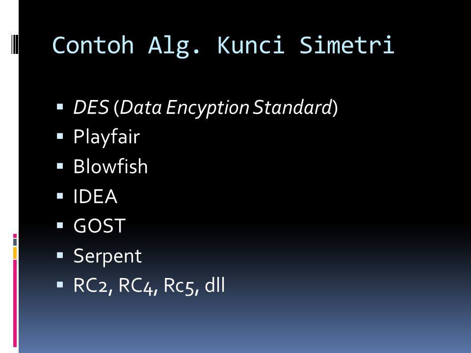 Contoh Alg. Kunci Simetri  DES (Data Encyption Standard)  Playfair  Blowfish  IDEA  GOST  Serpent  RC2, RC4, Rc5, dll