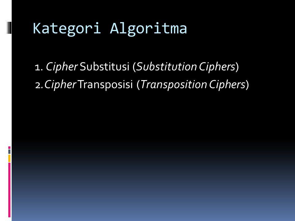 Kategori Algoritma 1. Cipher Substitusi (Substitution Ciphers) 2.Cipher Transposisi (Transposition Ciphers)