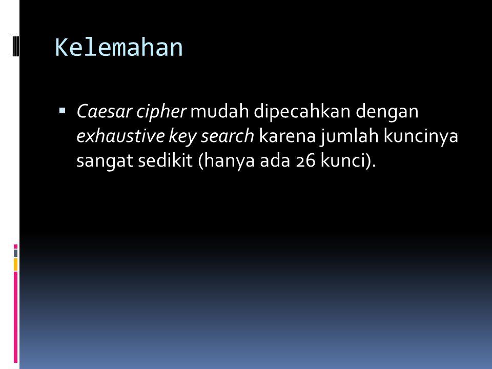 Kelemahan  Caesar cipher mudah dipecahkan dengan exhaustive key search karena jumlah kuncinya sangat sedikit (hanya ada 26 kunci).