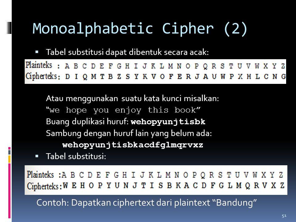 """Monoalphabetic Cipher (2)  Tabel substitusi dapat dibentuk secara acak:  Atau dengan kata kunci Atau menggunakan suatu kata kunci misalkan: """" we hop"""