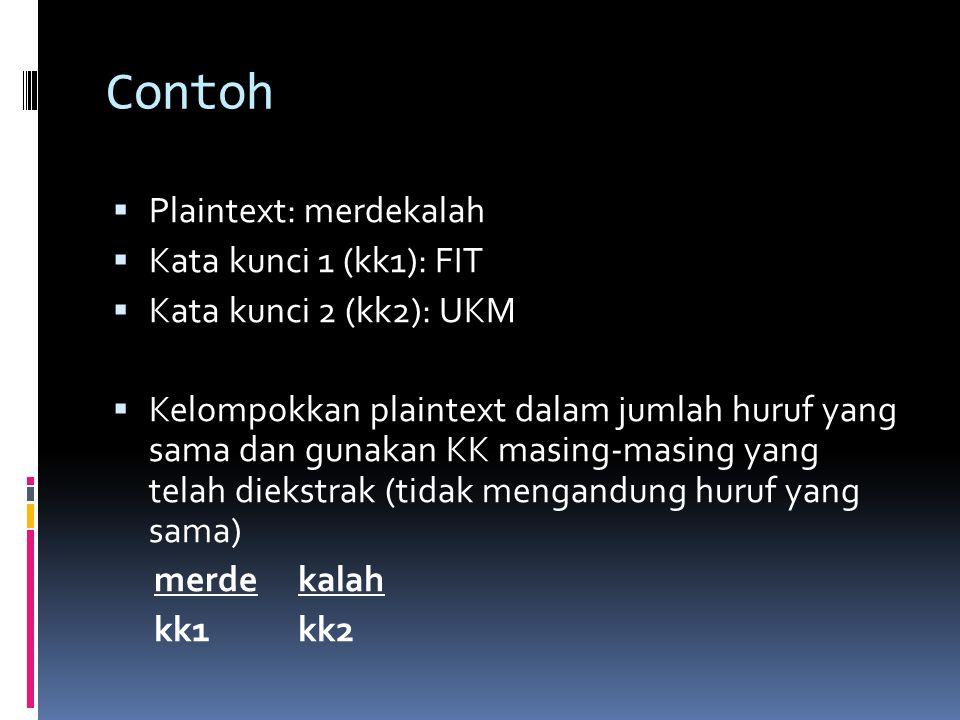 Contoh  Plaintext: merdekalah  Kata kunci 1 (kk1): FIT  Kata kunci 2 (kk2): UKM  Kelompokkan plaintext dalam jumlah huruf yang sama dan gunakan KK