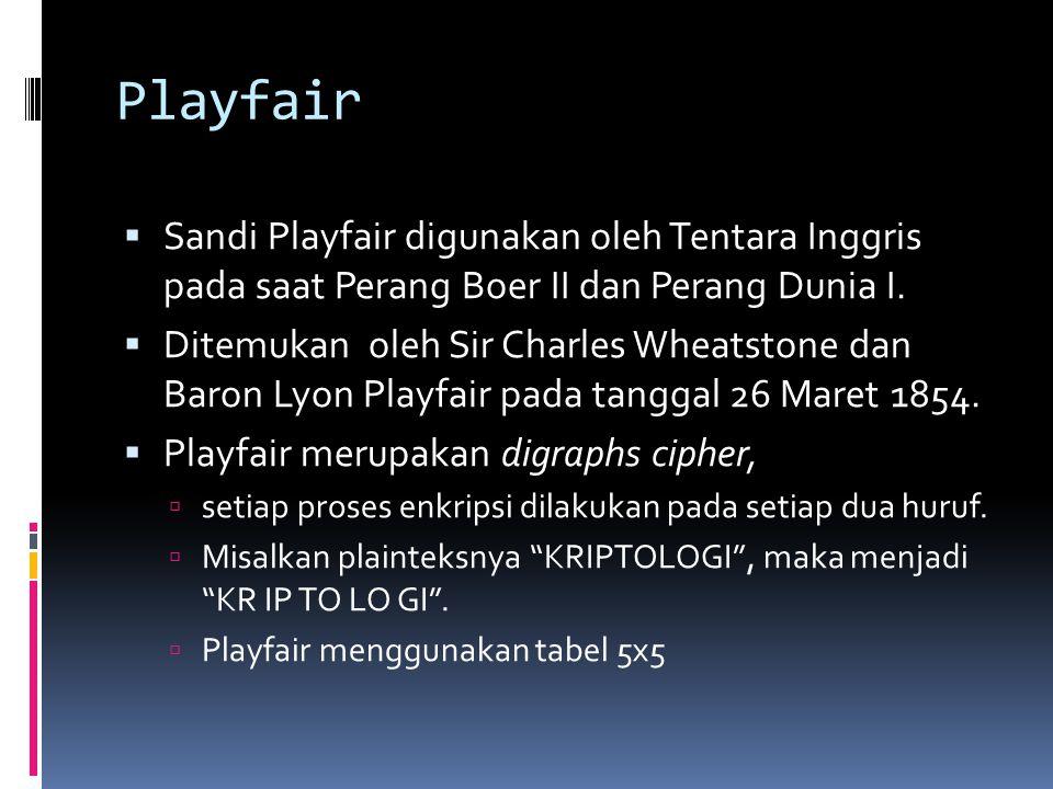 Playfair  Sandi Playfair digunakan oleh Tentara Inggris pada saat Perang Boer II dan Perang Dunia I.  Ditemukan oleh Sir Charles Wheatstone dan Baro