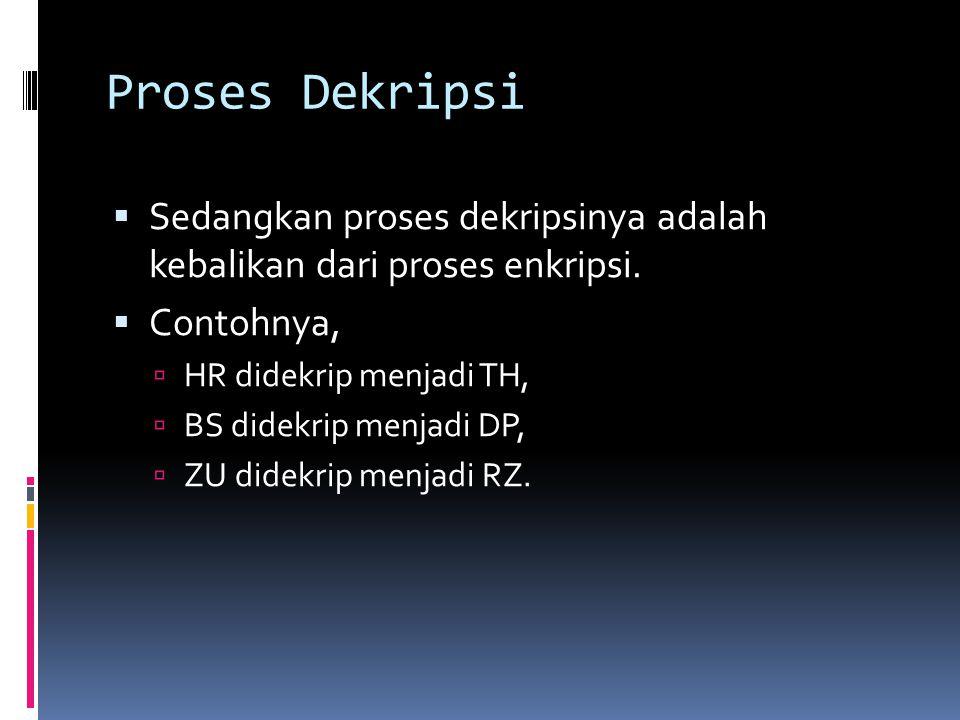Proses Dekripsi  Sedangkan proses dekripsinya adalah kebalikan dari proses enkripsi.  Contohnya,  HR didekrip menjadi TH,  BS didekrip menjadi DP,