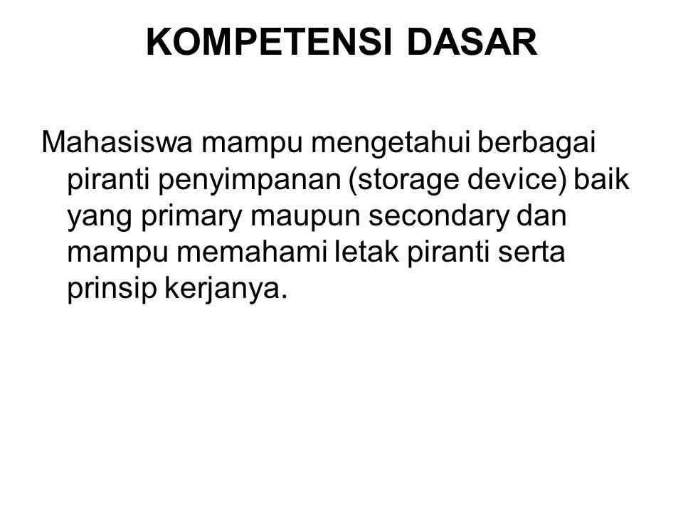 Pita Magnetik •Biasa digunakan untuk keperluan pencadangan (backup).