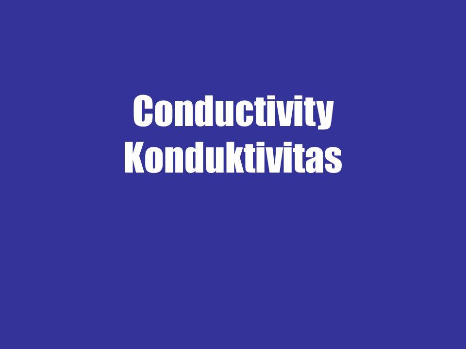 Conductivity Konduktivitas