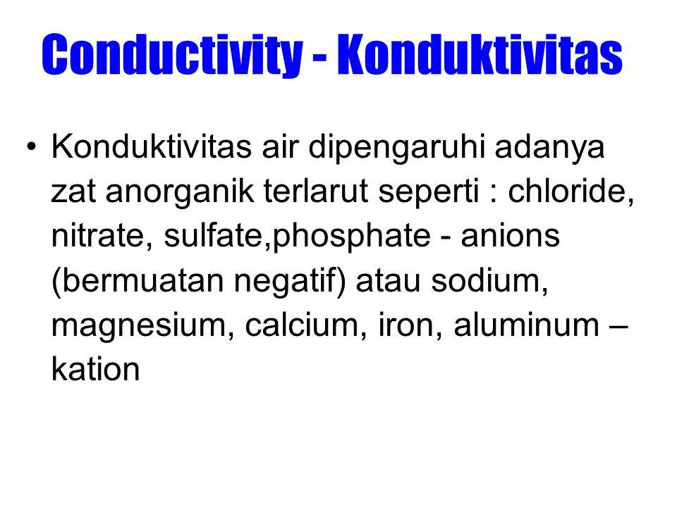 Conductivity - Konduktivitas •Konduktivitas air dipengaruhi adanya zat anorganik terlarut seperti : chloride, nitrate, sulfate,phosphate - anions (ber