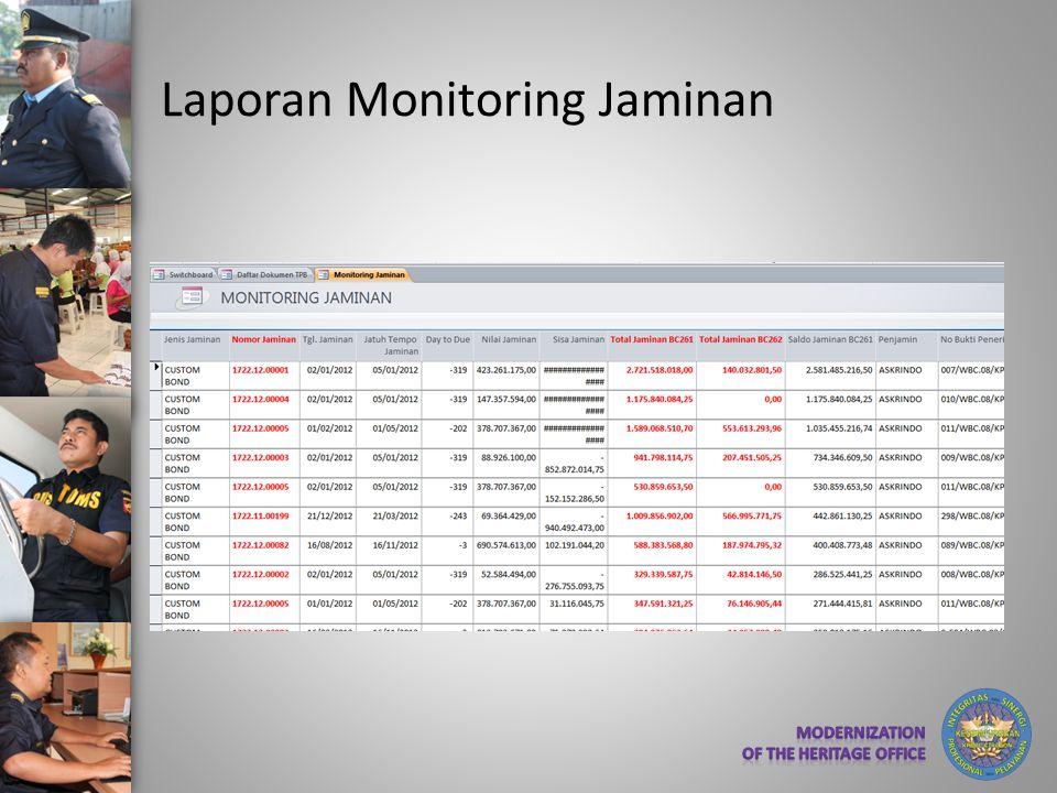 Laporan Monitoring Jaminan