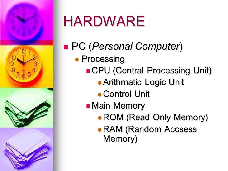 HARDWARE  Input Device  Keyboard  Mouse  Scanner  Output Device  Monitor  Printer  Speaker  Projektor