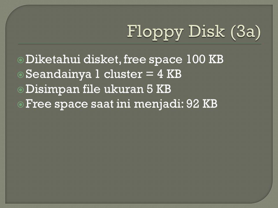  Diketahui disket, free space 100 KB  Seandainya 1 cluster = 4 KB  Disimpan file ukuran 5 KB  Free space saat ini menjadi: 92 KB
