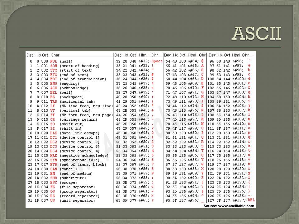 Cluster : beberapa sector sebagai satu blok data  Seandainya 1 cluster = 4 KB, maka • File 3 KB memerlukan 1 cluster (4 KB) • File 5 KB memerlukan 2 cluster (8 KB)  Standard: • FAT16 (DOS, Win31, Win95) = 32 KB • FAT32 (Win98, XP) = 4 KB