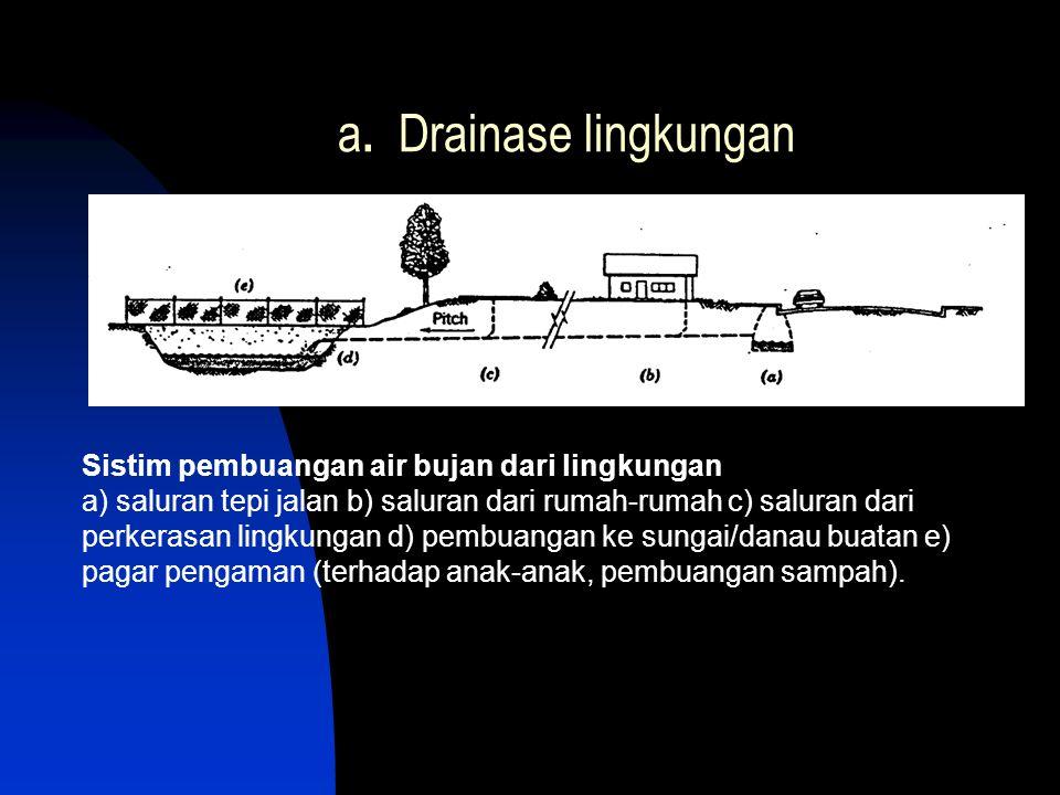 a. Drainase lingkungan Sistim pembuangan air bujan dari lingkungan a) saluran tepi jalan b) saluran dari rumah-rumah c) saluran dari perkerasan lingku
