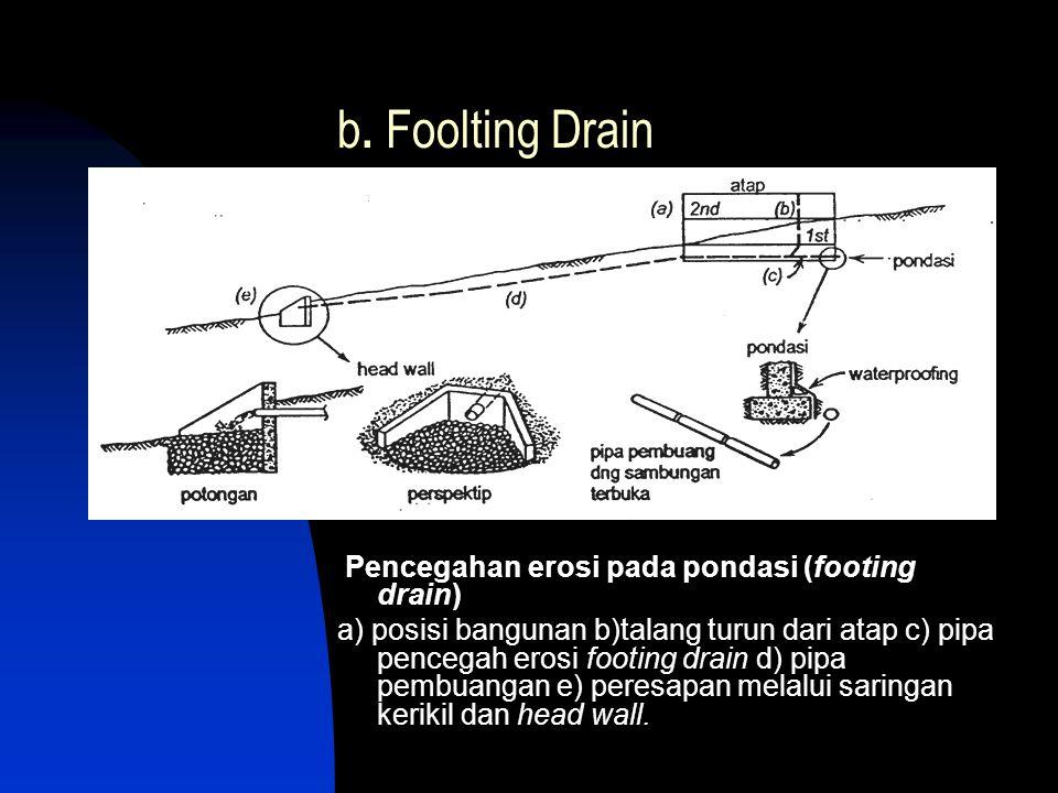 b. Foolting Drain Pencegahan erosi pada pondasi (footing drain) a) posisi bangunan b)talang turun dari atap c) pipa pencegah erosi footing drain d) pi