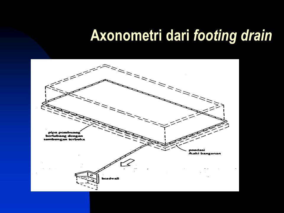 Axonometri dari footing drain