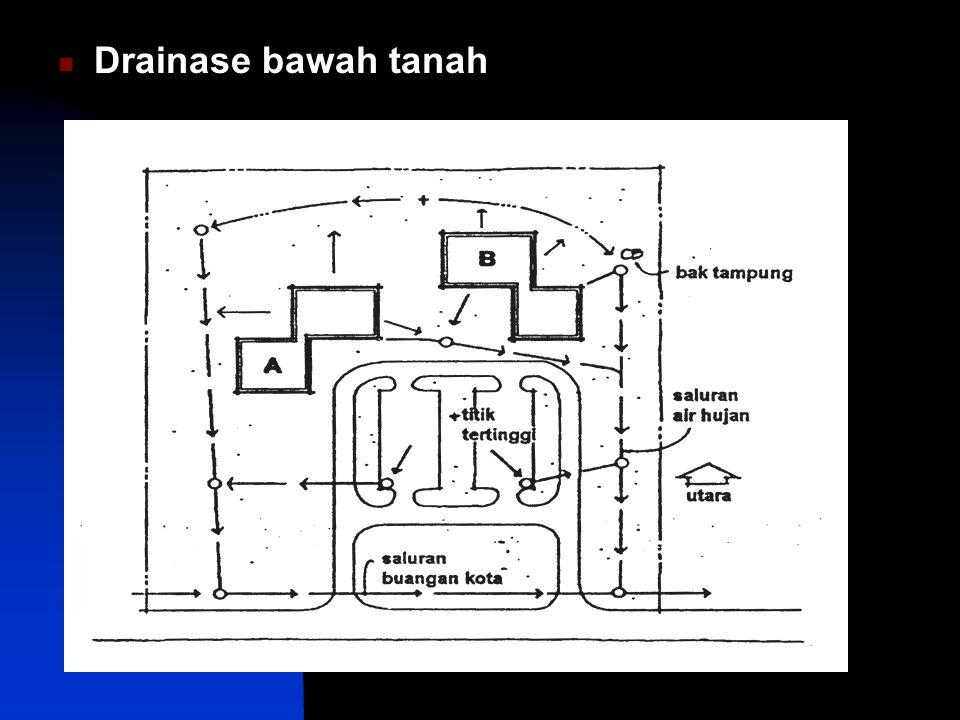  Drainase bawah tanah