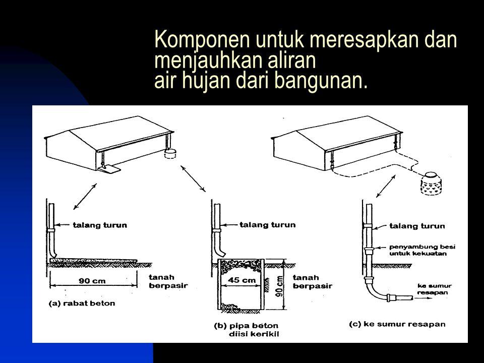 Komponen untuk meresapkan dan menjauhkan aliran air hujan dari bangunan.
