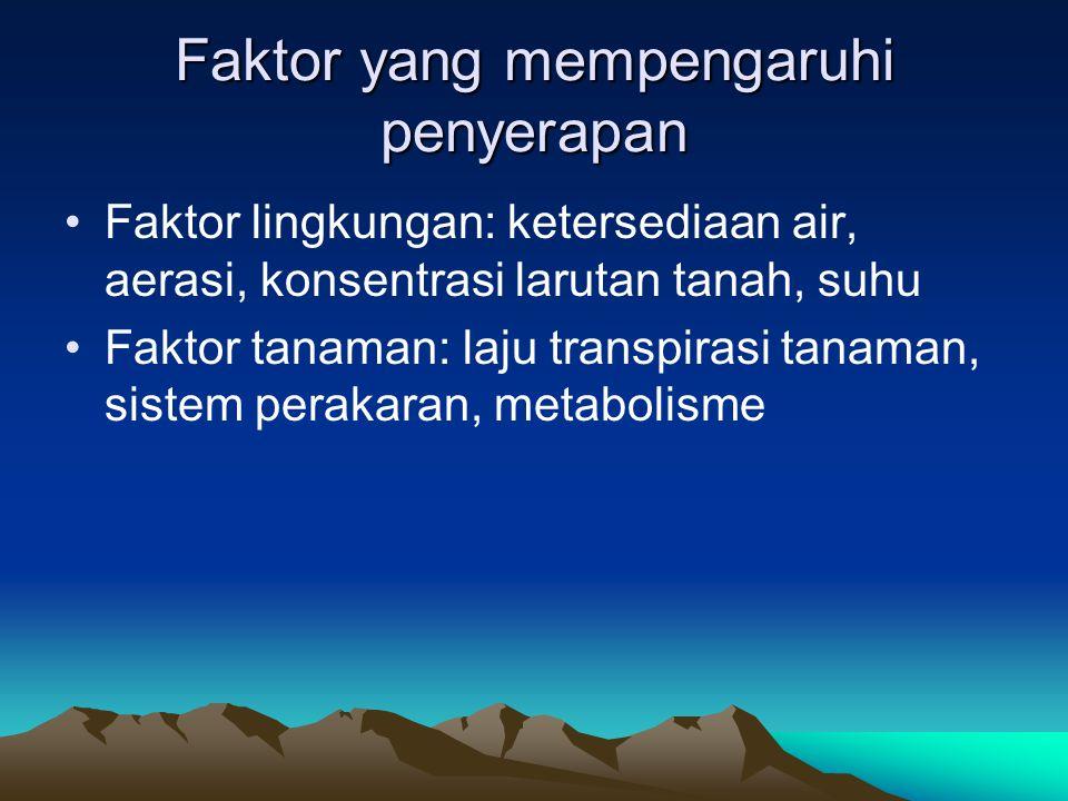 Faktor lingkungan (kandungan air tanah) Zona Jenuh Air Kapasitas Lapangan Zona Air Kapiler Titik Layu Permanen Zona Layu Permanen