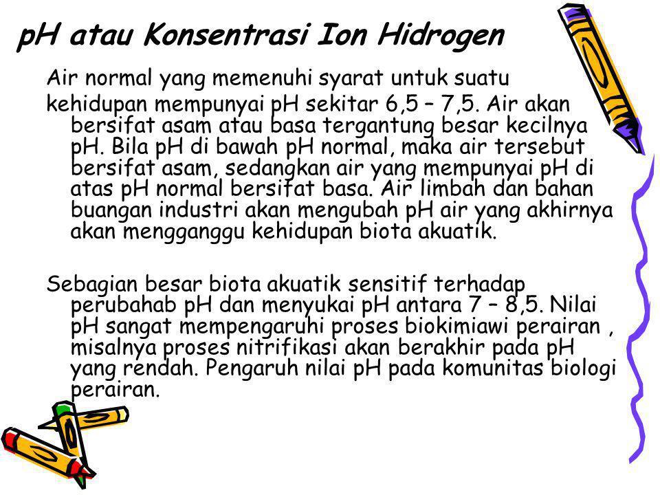 pH atau Konsentrasi Ion Hidrogen Air normal yang memenuhi syarat untuk suatu kehidupan mempunyai pH sekitar 6,5 – 7,5. Air akan bersifat asam atau bas