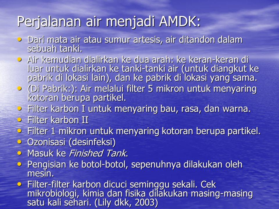 Perjalanan air menjadi AMDK: • Dari mata air atau sumur artesis, air ditandon dalam sebuah tanki.