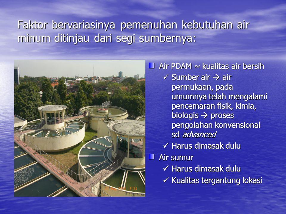 • AMDK  Sumber air  mata air  proses pengolahan advanced, dikemas dalam wadah  Potable water  Ada standart mutu  Harga relatif mahal • AMIU  Sumber air  bervariasi  proses pengolahan advanced  Harga lebih murah dibanding AMDK