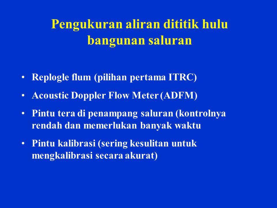 Pengukuran aliran dititik hulu bangunan saluran •Replogle flum (pilihan pertama ITRC) •Acoustic Doppler Flow Meter (ADFM) •Pintu tera di penampang saluran (kontrolnya rendah dan memerlukan banyak waktu •Pintu kalibrasi (sering kesulitan untuk mengkalibrasi secara akurat)