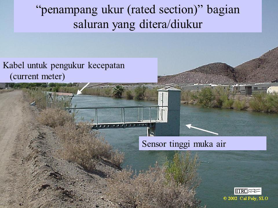 penampang ukur (rated section) bagian saluran yang ditera/diukur Kabel untuk pengukur kecepatan (current meter) Sensor tinggi muka air