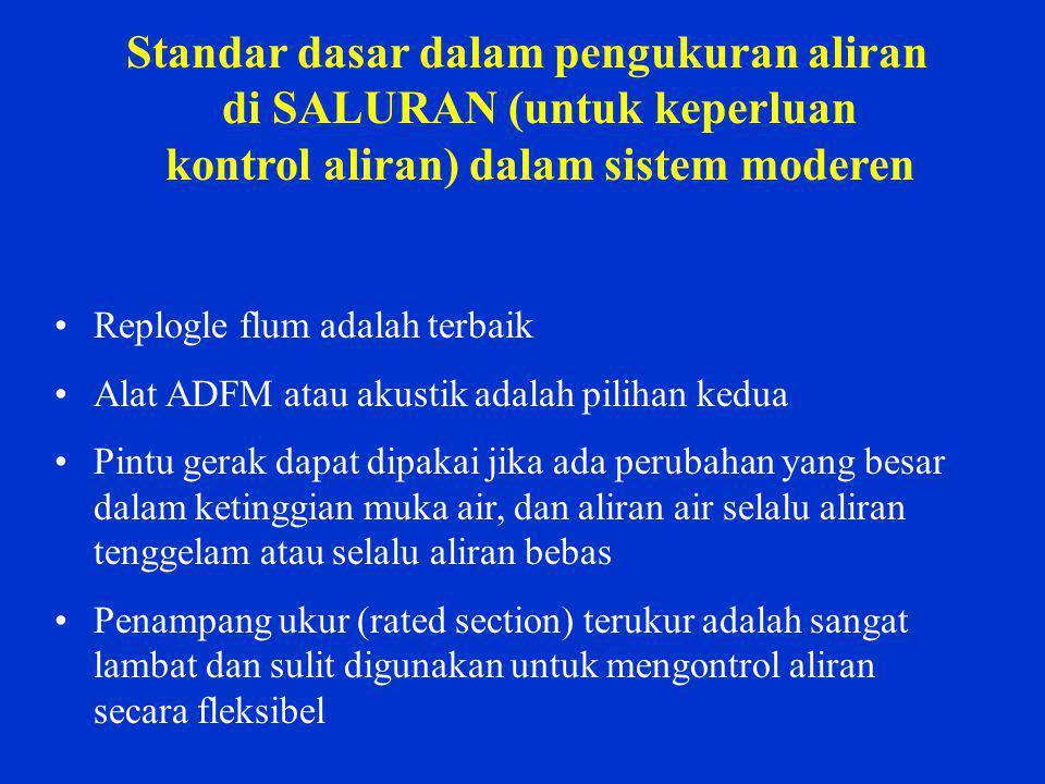 Standar dasar dalam pengukuran aliran di SALURAN (untuk keperluan kontrol aliran) dalam sistem moderen •Replogle flum adalah terbaik •Alat ADFM atau a