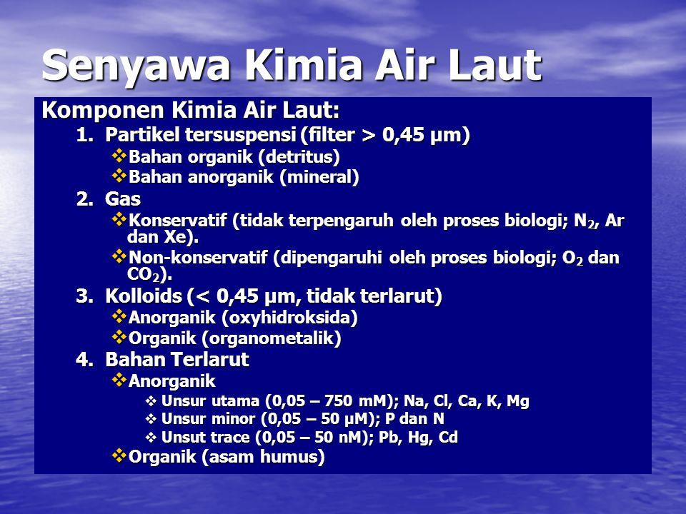 Senyawa Kimia Air Laut Komponen Kimia Air Laut: 1.