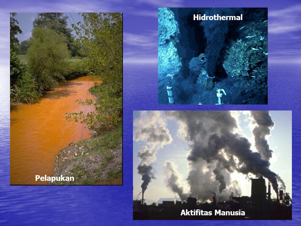 Pelapukan Hidrothermal Aktifitas Manusia
