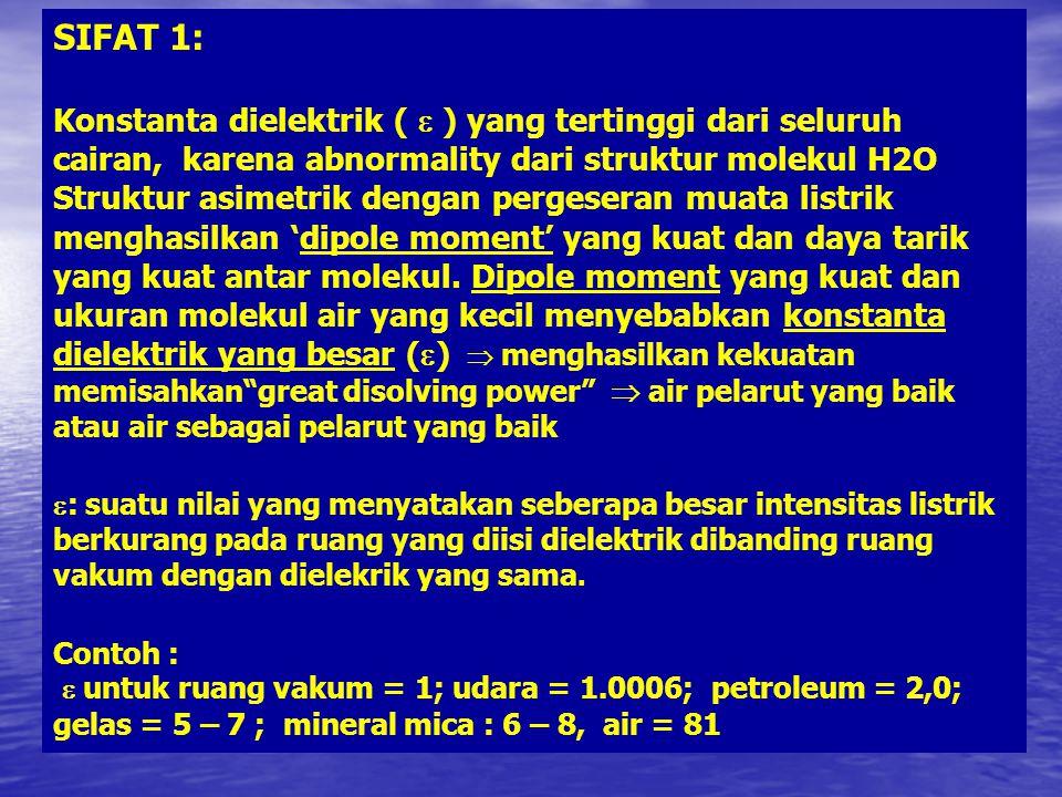 AKIBATNYA: Air sebagai pelarut universal • Saat molekul terikat dalam bentuk komplek, maka molekul air akan mampu menurunkan intensitas suatu medan listrik yang ada dalam air, sehingga gaya tarik elektrostatik antara ion- ion dengan muatan berlawanan dalam air menjadi lebih lemah  terurai • Karena kemampuannya dalam melarutkan hampir setiap material • Pelarut baik terutama untuk senyawa berikatan polar atau ionic (NaCl), tetapi sedikit untuk senyawa non-polar (minyak hidrokarbon)