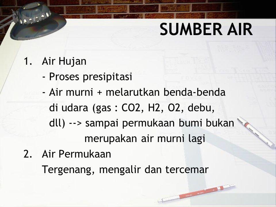SUMBER AIR 1.Air Hujan - Proses presipitasi - Air murni + melarutkan benda-benda di udara (gas : CO2, H2, O2, debu, dll) --> sampai permukaan bumi bukan merupakan air murni lagi 2.Air Permukaan Tergenang, mengalir dan tercemar