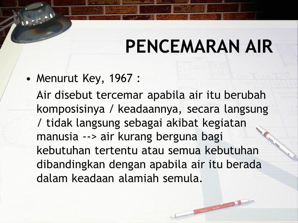 PENCEMARAN AIR •Menurut Key, 1967 : Air disebut tercemar apabila air itu berubah komposisinya / keadaannya, secara langsung / tidak langsung sebagai a