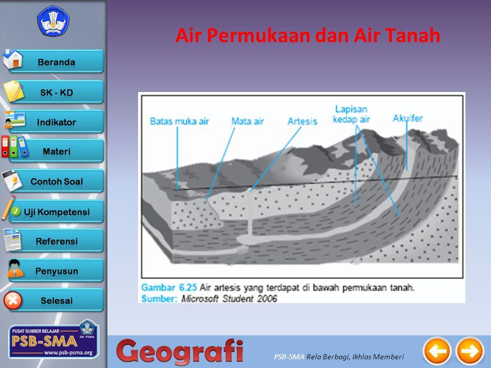 PSB-SMA Rela Berbagi, Ikhlas Memberi AIR BAWAH PERMUKAAN Air Bawah Permukaan Air bawah permukaan adalah aliran air di bawah permukaan yang merupakan h