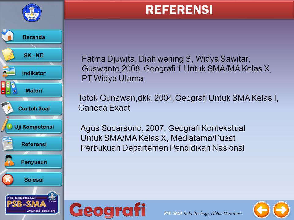 PSB-SMA Rela Berbagi, Ikhlas Memberi Silahkan klik tombol di bawah ini, jika siap untuk uji kompetensi   UJI KOMPETENSI
