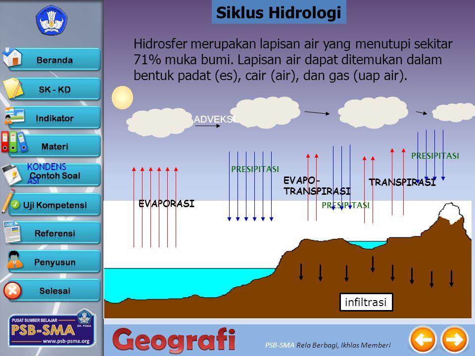 PSB-SMA Rela Berbagi, Ikhlas Memberi • Mengidentifikasi unsur – unsur utama siklus hidrologi • Mengidentifikasi berbagai jenis perairan darat • Menent