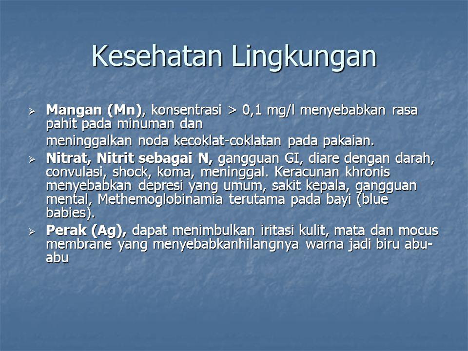  Mangan (Mn), konsentrasi > 0,1 mg/l menyebabkan rasa pahit pada minuman dan meninggalkan noda kecoklat-coklatan pada pakaian.  Nitrat, Nitrit sebag