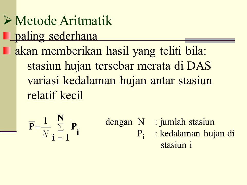 Analisis hujan Hujan DAS aritmatik/ rerata aljabar poligon Thiessen isohyet