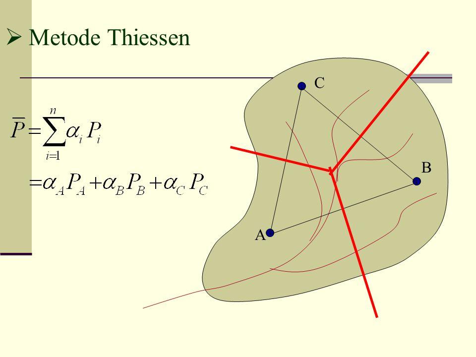  Metode Thiessen relatif lebih teliti kurang fleksibel tidak memperhitungkan faktor topografi objektif dengan N: jumlah stasiun P i : kedalaman hujan