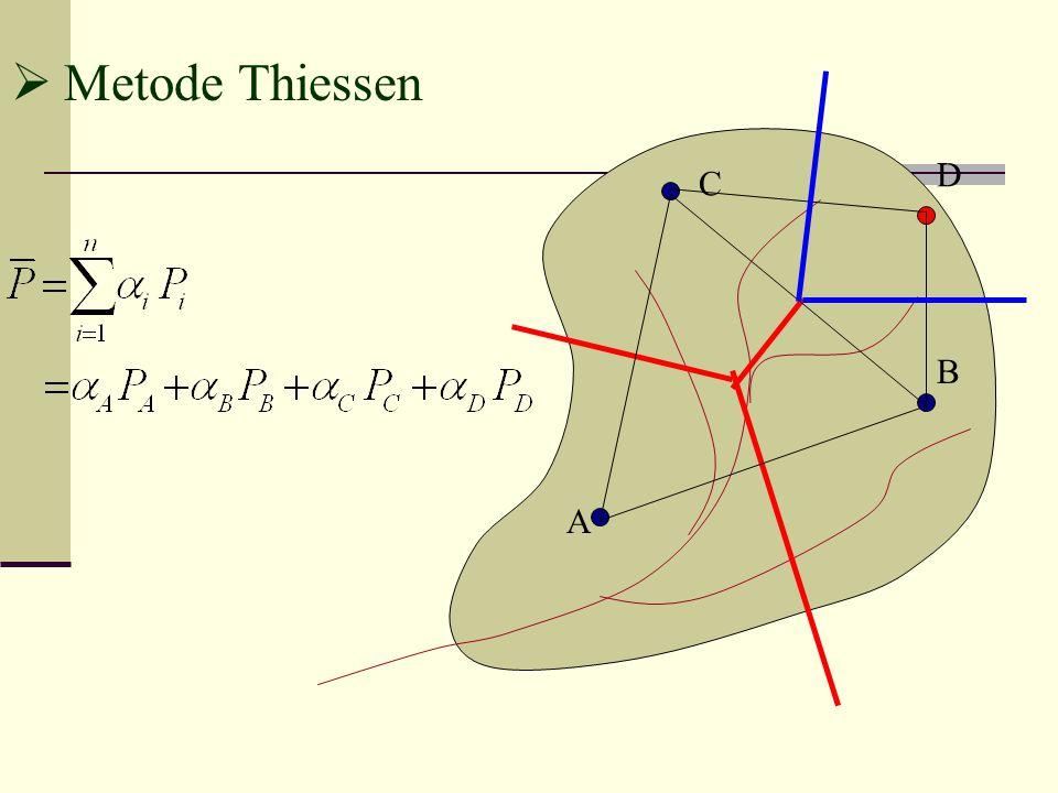  Metode Thiessen A B C