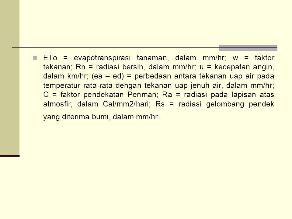  ETo = [C w. Rn + (1-w). f(U). (ea - ed) ]  dengan f(U) = 0,27 (1+ u/100)  Rs = Ra. (0,27 + 0,50. n/N)  Rns = (1 -  ). Ra, dimana  =0,27  f(ed)