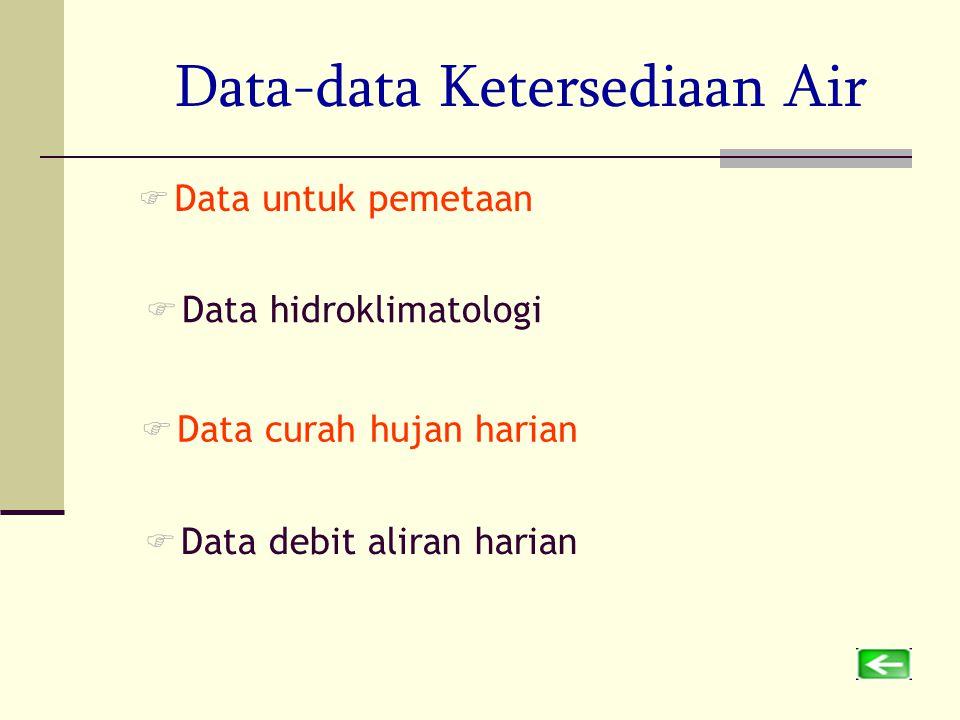 Data-data Ketersediaan Air  Data untuk pemetaan  Data debit aliran harian Data debit aliran harian  Data hidroklimatologi Data hidroklimatologi  Data curah hujan harian Data curah hujan harian