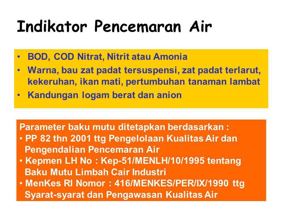Indikator Pencemaran Air •BOD, COD Nitrat, Nitrit atau Amonia •Warna, bau zat padat tersuspensi, zat padat terlarut, kekeruhan, ikan mati, pertumbuhan tanaman lambat •Kandungan logam berat dan anion Parameter baku mutu ditetapkan berdasarkan : • PP 82 thn 2001 ttg Pengelolaan Kualitas Air dan Pengendalian Pencemaran Air • Kepmen LH No : Kep-51/MENLH/10/1995 tentang Baku Mutu Limbah Cair Industri • MenKes RI Nomor : 416/MENKES/PER/IX/1990 ttg Syarat-syarat dan Pengawasan Kualitas Air