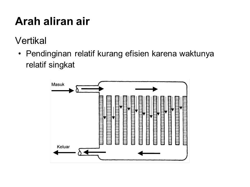 Arah aliran air Vertikal •Pendinginan relatif kurang efisien karena waktunya relatif singkat